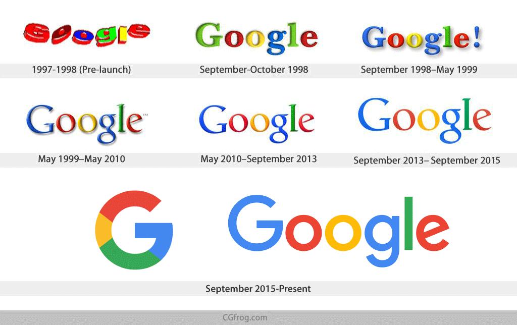 Google Logo 設計