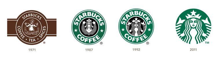 Starbucks Logo設計